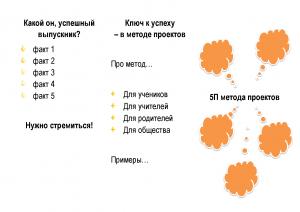 Идея буклета о методе проектов, страница 2